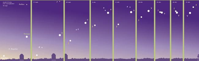 Venus jupiter september en oktober 2015 aan de ochtendhemel