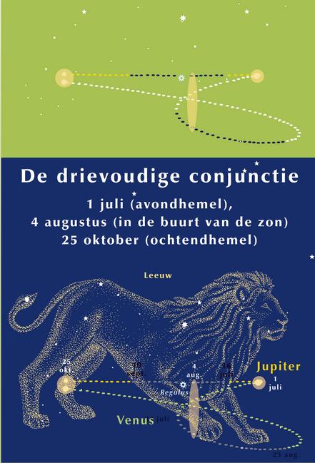 de drie conjuncties van Venus en Jupiter in de Leeuw