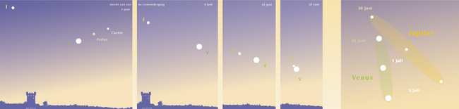 Jupiter Venus juni juli 2015 conjunctie 1 juli 2015